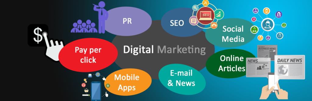 SEO là một kênh hiệu quả trong Digital Marketing