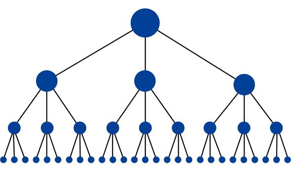 cấu trúc internal link