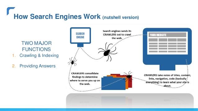 Công cụ Tìm kiếm hoạt động như thế nào?