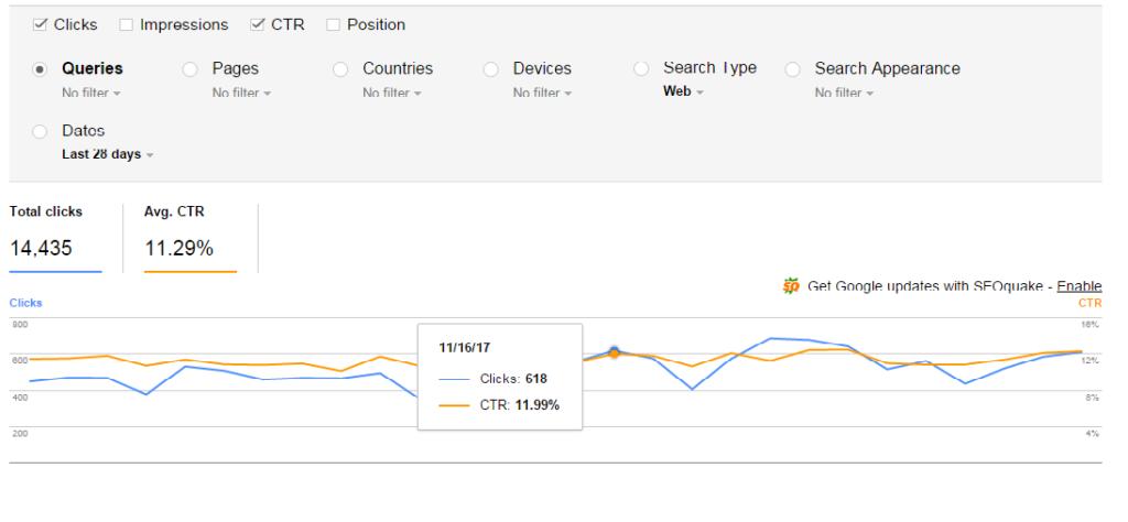 ctrl google search consolde