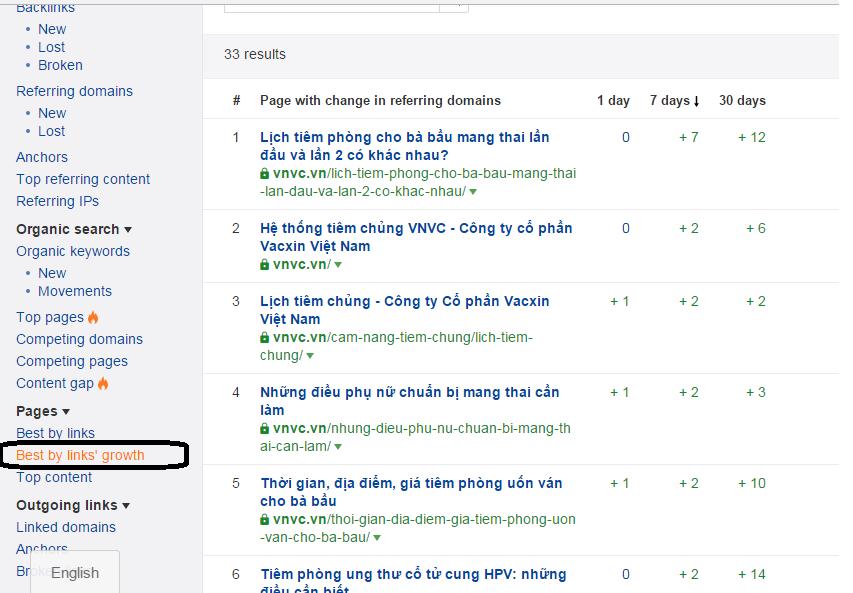 best page đang tăng trưởng