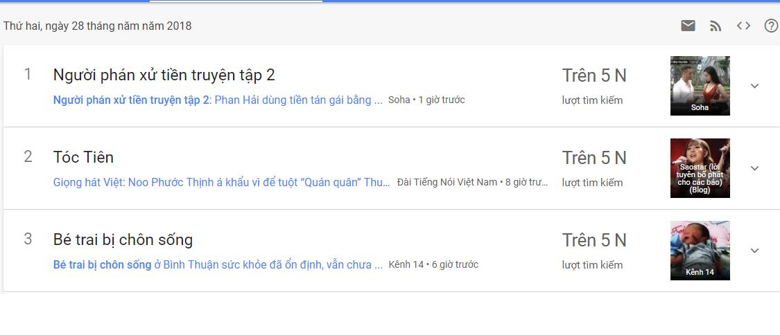 Google Trends được cập nhật với các tính năng và thiết kế mới