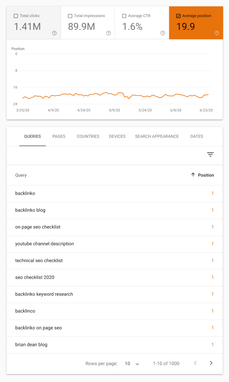 google search console performance page 768x1282 1