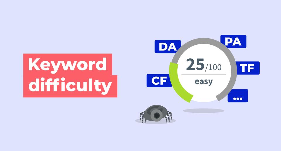 Keyword Difficulty là gì