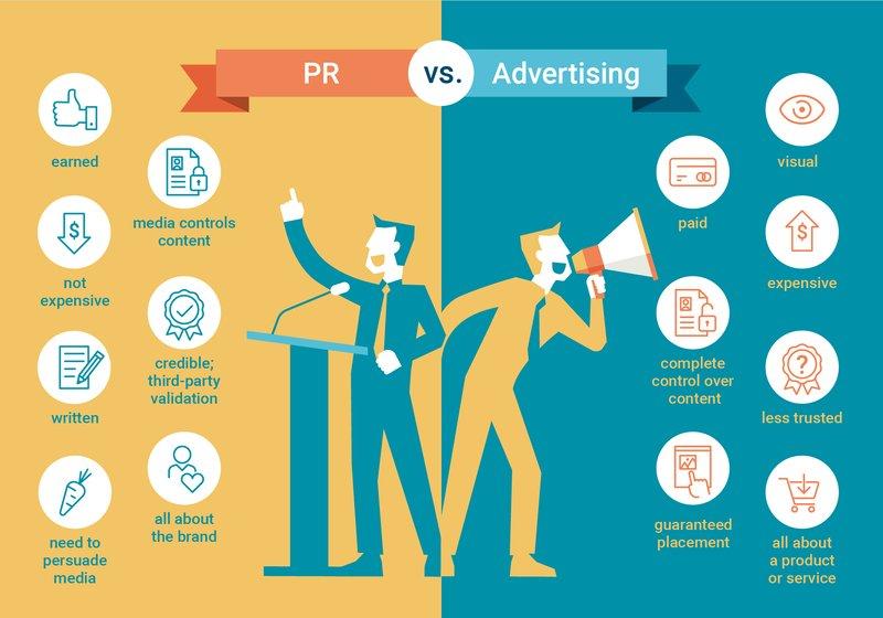 Quảng cáo và PR