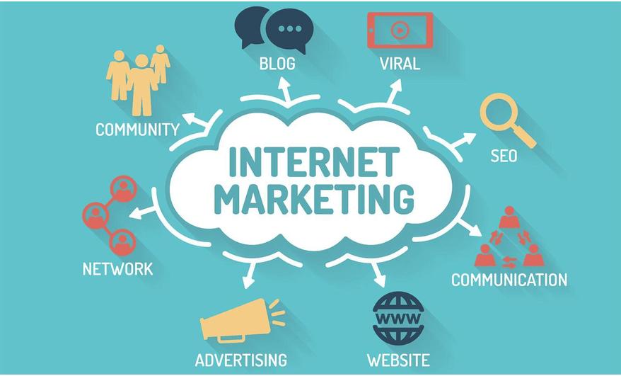 Internet Marketing là gì