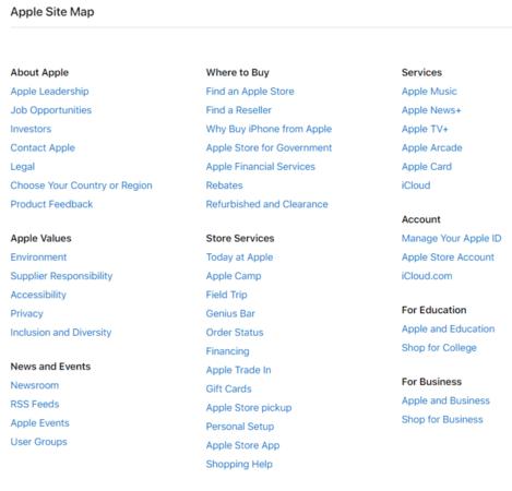 technical seo html sitemap