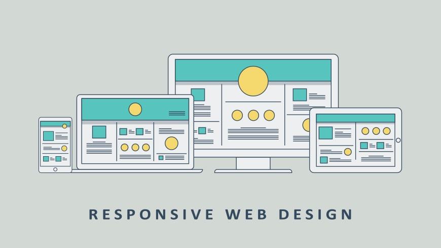thiet ke web responsive