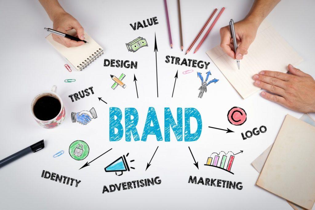 các yếu tố xây dựng thương hiệu