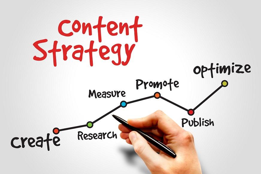 Tạo Content Strategy hiệu quả